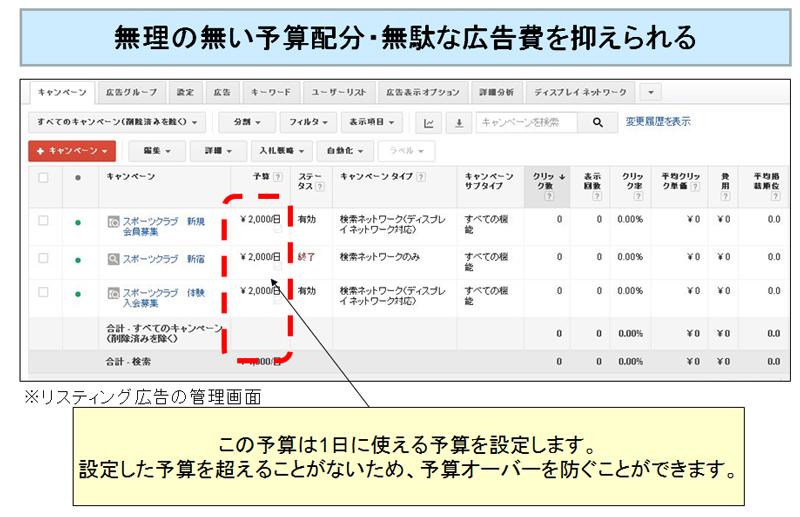リスティング広告の運用における3つのメリットと2つのデメリット Vol.5